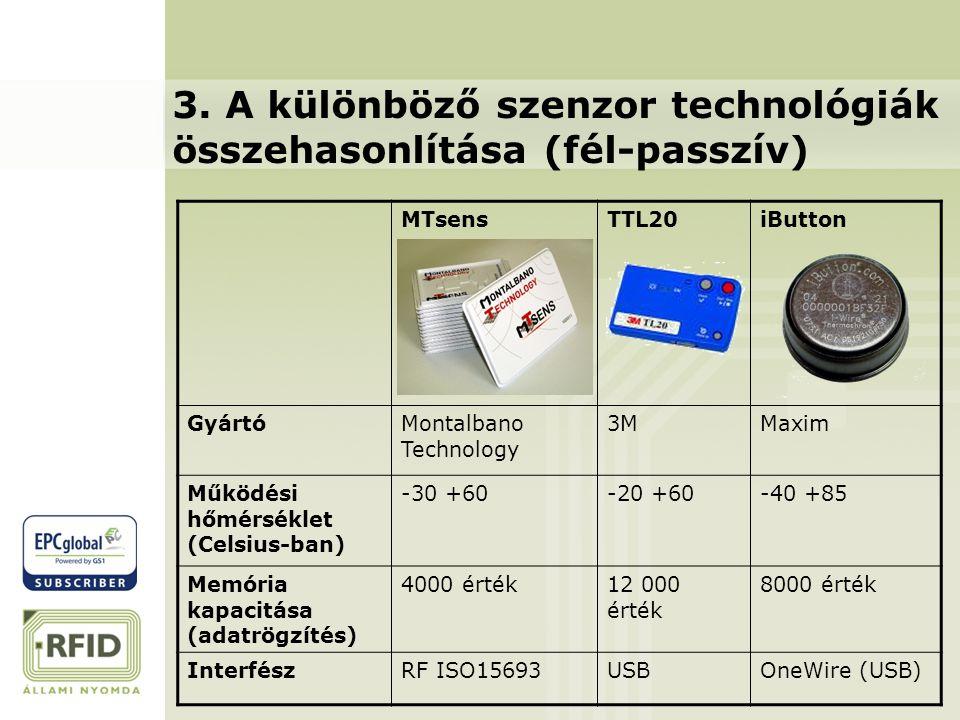 3. A különböző szenzor technológiák összehasonlítása (fél-passzív) MTsensTTL20iButton GyártóMontalbano Technology 3MMaxim Működési hőmérséklet (Celsiu