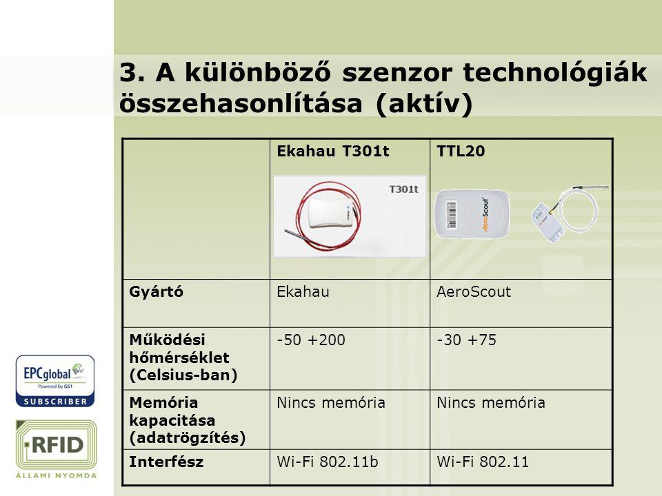 3. A különböző szenzor technológiák összehasonlítása (aktív) Ekahau T301tTTL20 GyártóEkahauAeroScout Működési hőmérséklet (Celsius-ban) -50 +200-30 +7