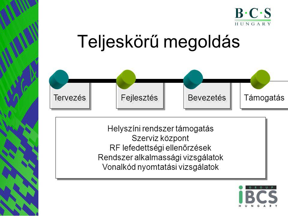 Teljeskörű megoldás Támogatás Bevezetés Tervezés Fejlesztés Helyszíni rendszer támogatás Szerviz központ RF lefedettségi ellenőrzések Rendszer alkalmassági vizsgálatok Vonalkód nyomtatási vizsgálatok Helyszíni rendszer támogatás Szerviz központ RF lefedettségi ellenőrzések Rendszer alkalmassági vizsgálatok Vonalkód nyomtatási vizsgálatok