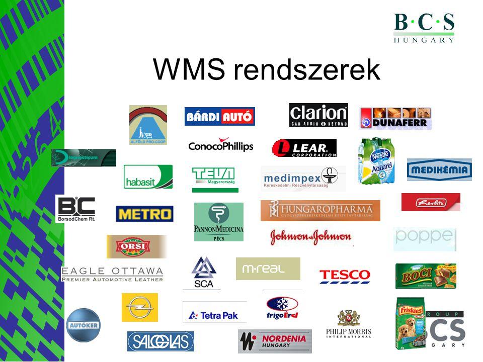 WMS rendszerek