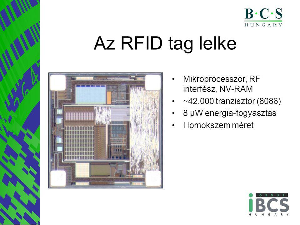 Az RFID tag lelke Mikroprocesszor, RF interfész, NV-RAM ~42.000 tranzisztor (8086) 8 μW energia-fogyasztás Homokszem méret