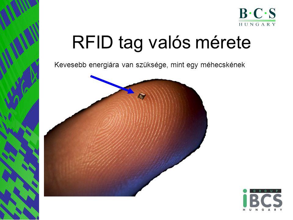 RFID tag valós mérete Kevesebb energiára van szüksége, mint egy méhecskének
