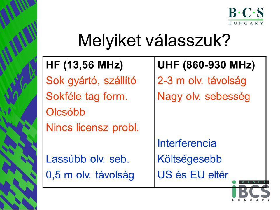 Melyiket válasszuk. HF (13,56 MHz) Sok gyártó, szállító Sokféle tag form.