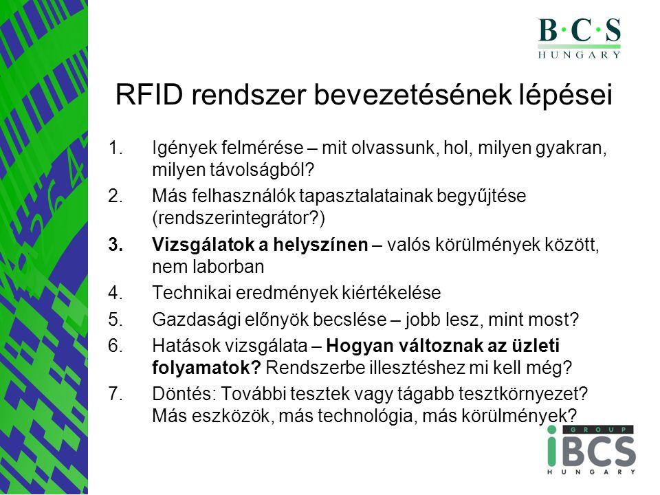 RFID rendszer bevezetésének lépései 1.Igények felmérése – mit olvassunk, hol, milyen gyakran, milyen távolságból.