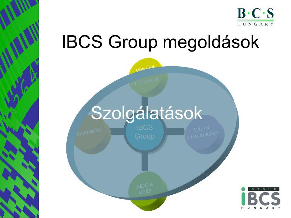 Piaci megjelenés Rendszer- integráció Támogatás & Karbantartás Megbízható tanácsadó