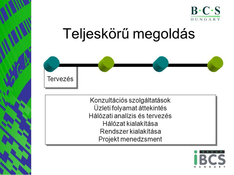 Teljeskörű megoldás Tervezés Konzultációs szolgáltatások Üzleti folyamat áttekintés Hálózati analízis és tervezés Hálózat kialakítása Rendszer kialakítása Projekt menedzsment Konzultációs szolgáltatások Üzleti folyamat áttekintés Hálózati analízis és tervezés Hálózat kialakítása Rendszer kialakítása Projekt menedzsment