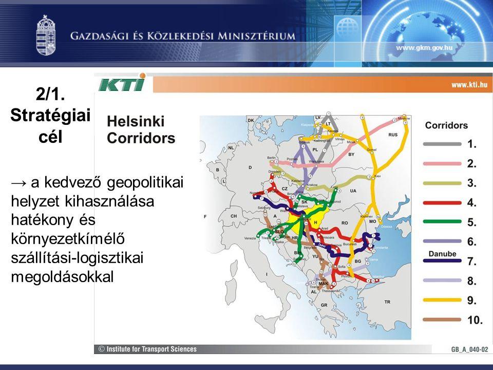→ a kedvező geopolitikai helyzet kihasználása hatékony és környezetkímélő szállítási-logisztikai megoldásokkal 2/1.