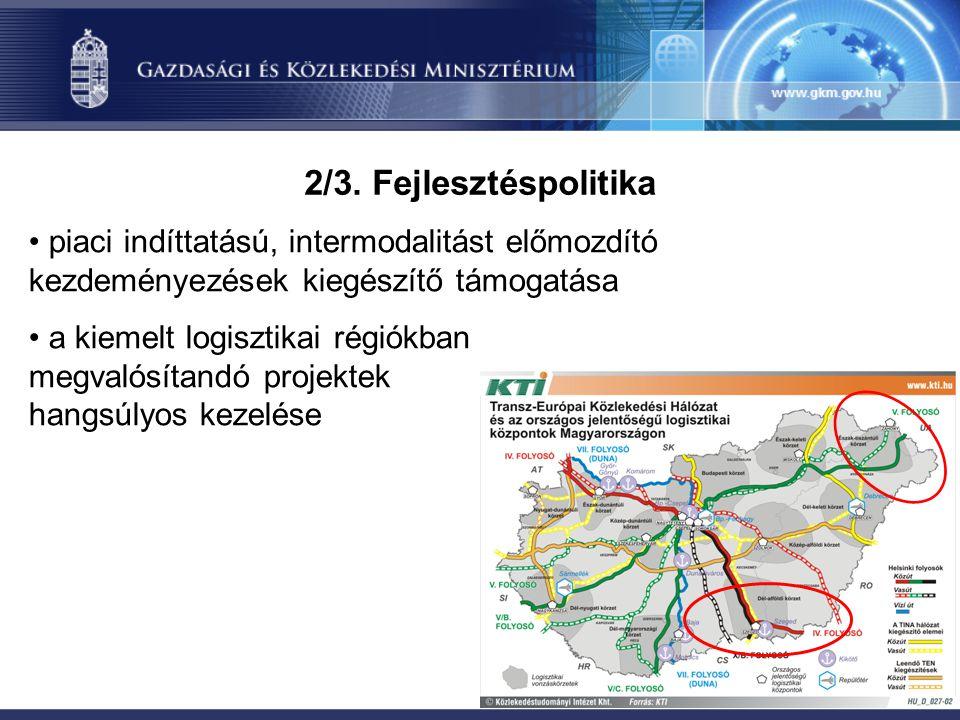 2/3. Fejlesztéspolitika piaci indíttatású, intermodalitást előmozdító kezdeményezések kiegészítő támogatása a kiemelt logisztikai régiókban megvalósít