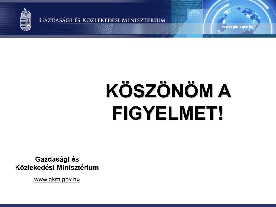 Gazdasági és Közlekedési Minisztérium www.gkm.gov.hu KÖSZÖNÖM A FIGYELMET!