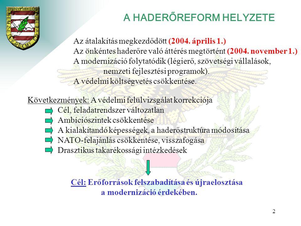 2 A HADERŐREFORM HELYZETE Az átalakítás megkezdődött (2004. április 1.) Az önkéntes haderőre való áttérés megtörtént (2004. november 1.) A modernizáci