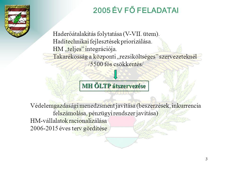 """3 2005 ÉV FŐ FELADATAI Haderőátalakítás folytatása (V-VII. ütem). Haditechnikai fejlesztések priorizálása. HM """"teljes"""" integrációja. Takarékosság a kö"""