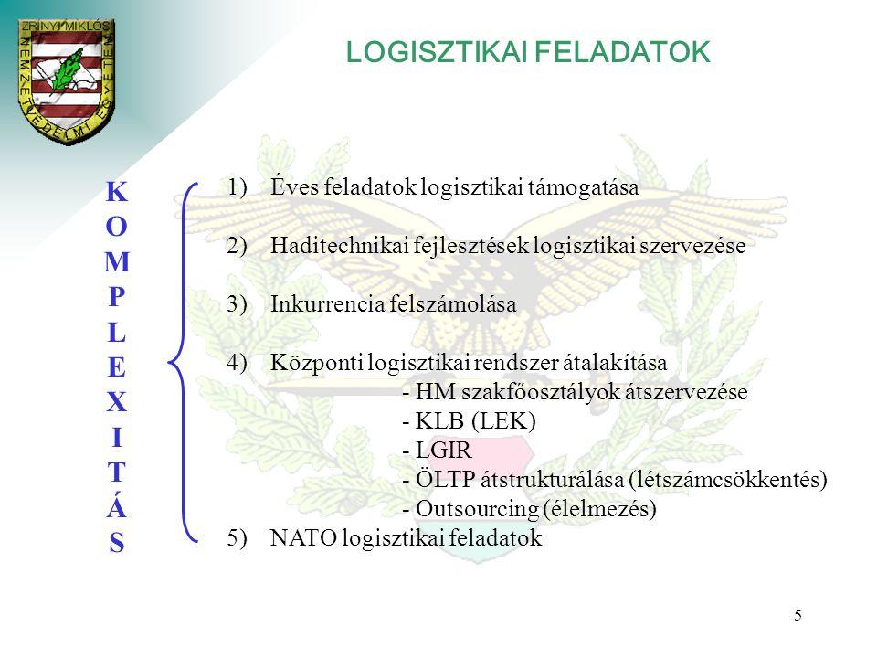5 LOGISZTIKAI FELADATOK 1)Éves feladatok logisztikai támogatása 2)Haditechnikai fejlesztések logisztikai szervezése 3)Inkurrencia felszámolása 4)Központi logisztikai rendszer átalakítása - HM szakfőosztályok átszervezése - KLB (LEK) - LGIR - ÖLTP átstrukturálása (létszámcsökkentés) - Outsourcing (élelmezés) 5)NATO logisztikai feladatok KOMPLEXITÁSKOMPLEXITÁS