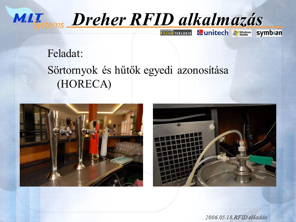 2006.05.18.RFID előadás Dreher RFID alkalmazás Feladat: Sörtornyok és hűtők egyedi azonosítása (HORECA)