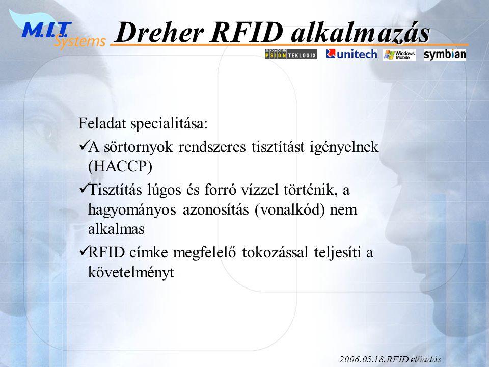 2006.05.18.RFID előadás Dreher RFID alkalmazás Feladat specialitása: A sörtornyok rendszeres tisztítást igényelnek (HACCP) Tisztítás lúgos és forró vízzel történik, a hagyományos azonosítás (vonalkód) nem alkalmas RFID címke megfelelő tokozással teljesíti a követelményt