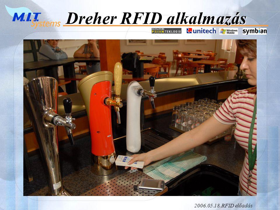 2006.05.18.RFID előadás Dreher RFID alkalmazás Tokozott címkék felszerelését a Megrendelő végezte Címke típusa: SM10 Read-only 13.56 MHz Szabványos kívüli címkéhez hangolták az RFID olvasót