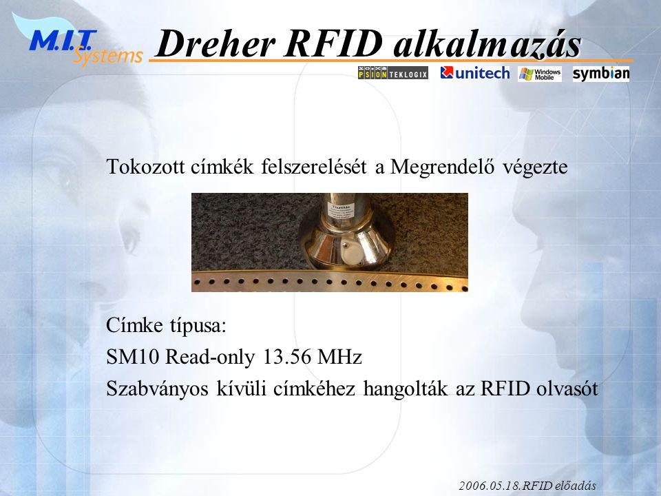 2006.05.18.RFID előadás Dreher RFID alkalmazás Szabványos címke: ISO 15693 i-Code 13.56 MHz BluerIDer másik olvasó fejjel