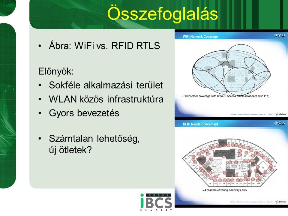 Összefoglalás Ábra: WiFi vs.