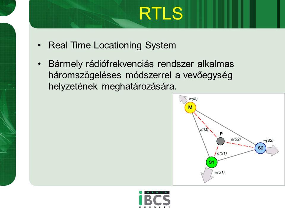 RTLS Real Time Locationing System Bármely rádiófrekvenciás rendszer alkalmas háromszögeléses módszerrel a vevőegység helyzetének meghatározására.