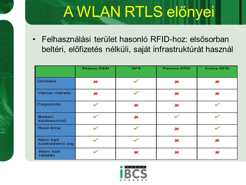 A WLAN RTLS előnyei Felhasználási terület hasonló RFID-hoz: elsősorban beltéri, előfizetés nélküli, saját infrastruktúrát használ
