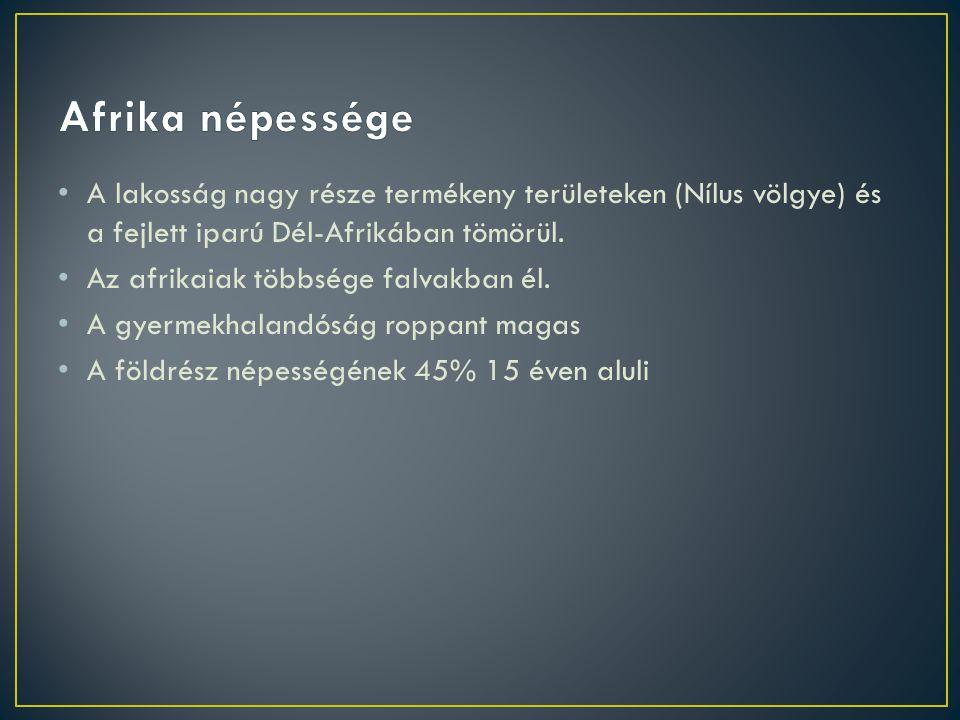 A lakosság nagy része termékeny területeken (Nílus völgye) és a fejlett iparú Dél-Afrikában tömörül.