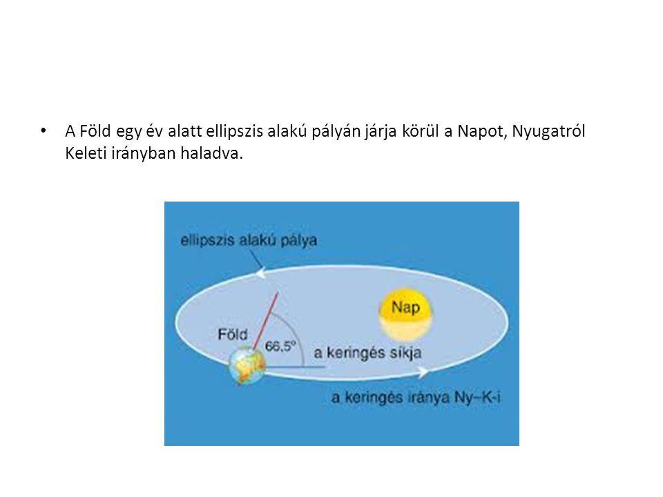 A Föld egy év alatt ellipszis alakú pályán járja körül a Napot, Nyugatról Keleti irányban haladva.