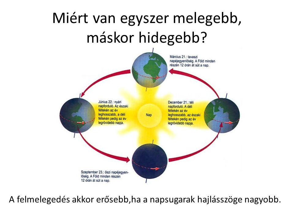 Miért van egyszer melegebb, máskor hidegebb? A felmelegedés akkor erősebb,ha a napsugarak hajlásszöge nagyobb.