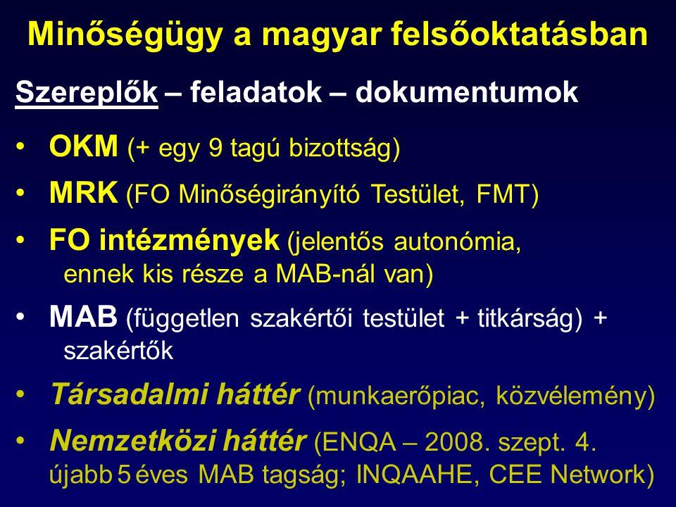 Minőségügy a magyar felsőoktatásban Szereplők – feladatok – dokumentumok OKM (+ egy 9 tagú bizottság) MRK (FO Minőségirányító Testület, FMT) FO intézm