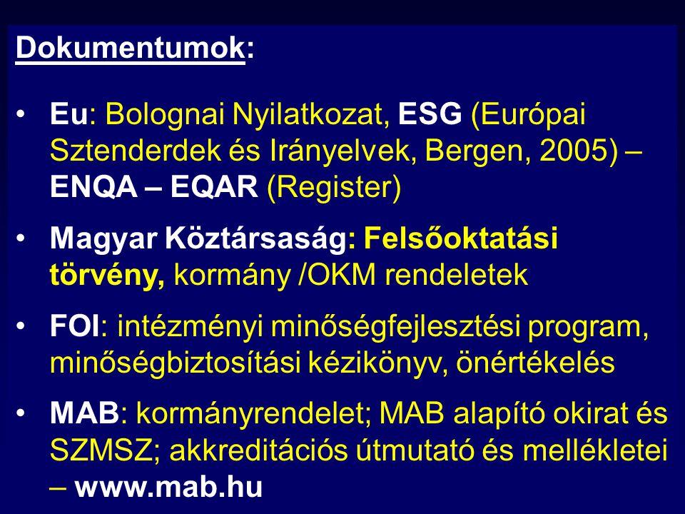 Dokumentumok: Eu: Bolognai Nyilatkozat, ESG (Európai Sztenderdek és Irányelvek, Bergen, 2005) – ENQA – EQAR (Register) Magyar Köztársaság: Felsőoktatá