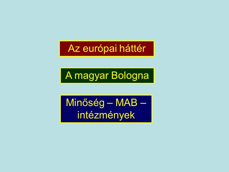 Az európai háttér A magyar Bologna Minőség – MAB – intézmények