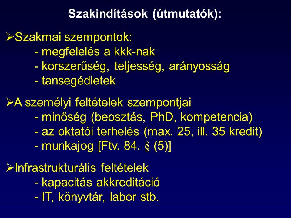 Szakindítások (útmutatók):  Szakmai szempontok: - megfelelés a kkk-nak - korszerűség, teljesség, arányosság - tansegédletek  A személyi feltételek s