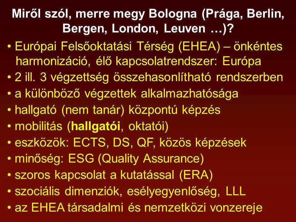 Miről szól, merre megy Bologna (Prága, Berlin, Bergen, London, Leuven …)? Európai Felsőoktatási Térség (EHEA) – önkéntes harmonizáció, élő kapcsolatre