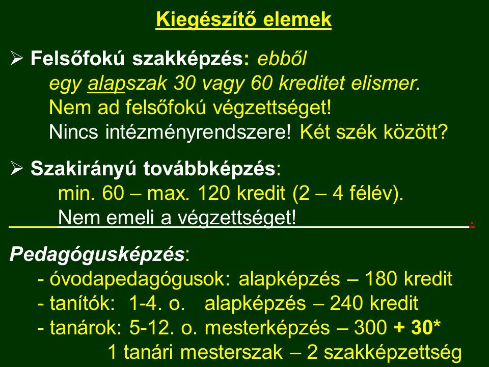 Dokumentumok: Eu: Bolognai Nyilatkozat, ESG (Európai Sztenderdek és Irányelvek, Bergen, 2005) – ENQA – EQAR (Register) Magyar Köztársaság: Felsőoktatási törvény, kormány /OKM rendeletek FOI: intézményi minőségfejlesztési program, minőségbiztosítási kézikönyv, önértékelés MAB: kormányrendelet; MAB alapító okirat és SZMSZ; akkreditációs útmutató és mellékletei – www.mab.hu