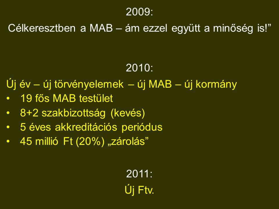 """2009: Célkeresztben a MAB – ám ezzel együtt a minőség is! 2010: Új év – új törvényelemek – új MAB – új kormány 19 fős MAB testület 8+2 szakbizottság (kevés) 5 éves akkreditációs periódus 45 millió Ft (20%) """"zárolás 2011: Új Ftv."""