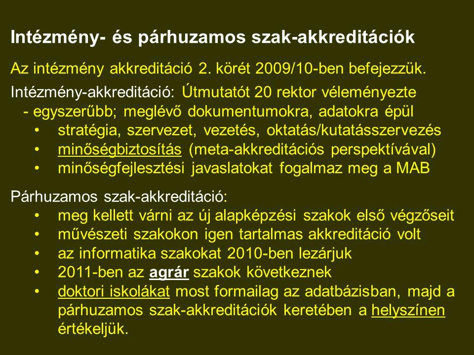 Intézmény- és párhuzamos szak-akkreditációk Az intézmény akkreditáció 2. körét 2009/10-ben befejezzük. Intézmény-akkreditáció: Útmutatót 20 rektor vél