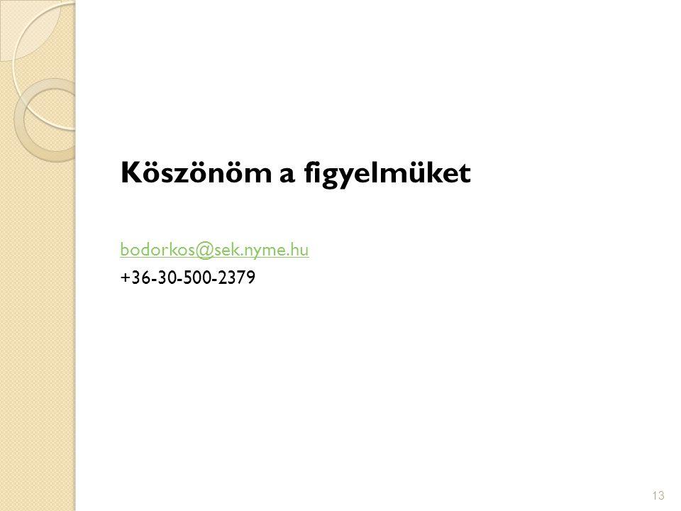 Köszönöm a figyelmüket bodorkos@sek.nyme.hu +36-30-500-2379 13