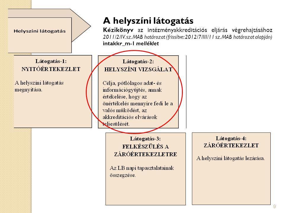 9 A helyszíni látogatás Kézikönyv az intézményakkreditációs eljárás végrehajtásához 2011/2/IV. sz. MAB határozat (frissítve: 2012/7/III/11 sz. MAB hat