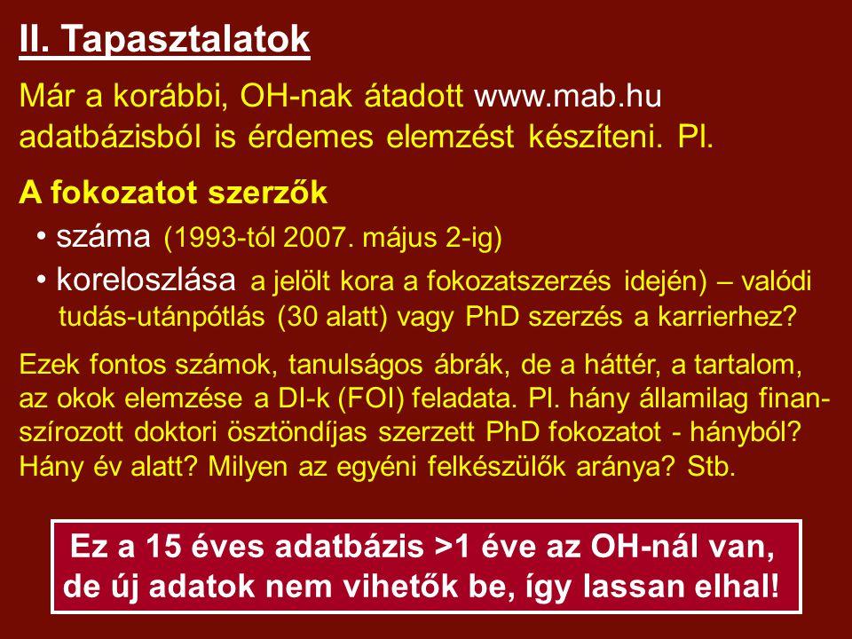 II. Tapasztalatok Már a korábbi, OH-nak átadott www.mab.hu adatbázisból is érdemes elemzést készíteni. Pl. A fokozatot szerzők száma (1993-tól 2007. m