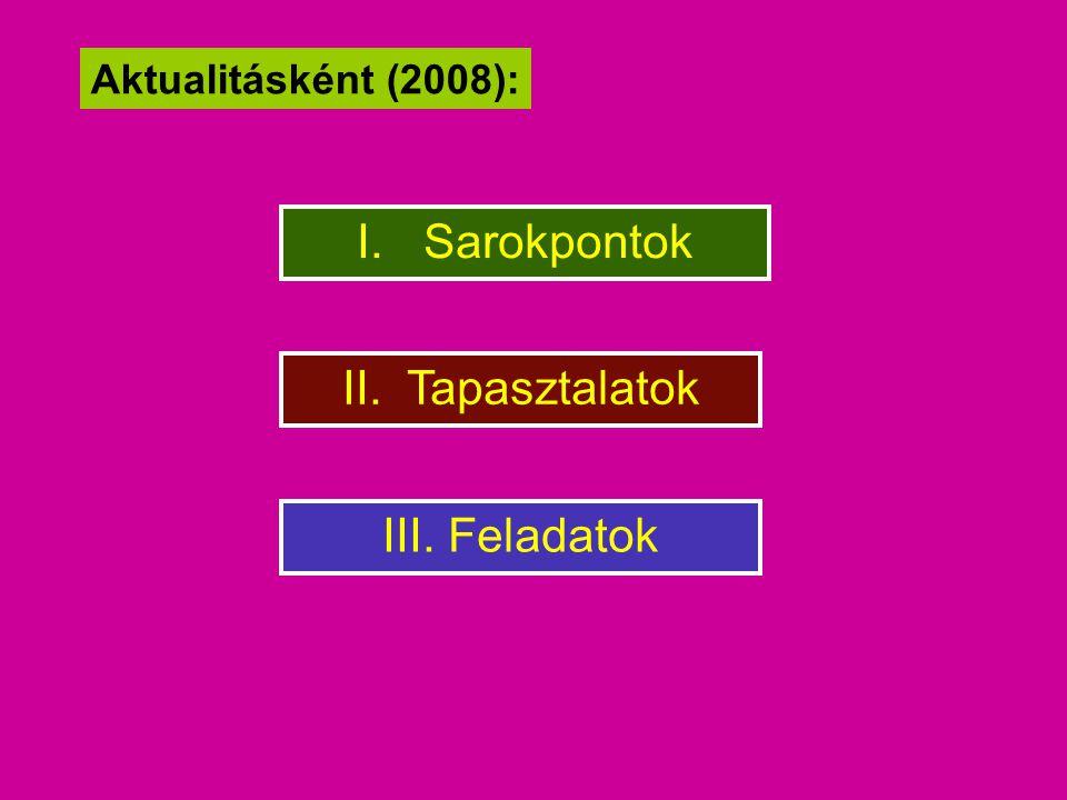 I. Sarokpontok III. Feladatok II. Tapasztalatok Aktualitásként (2008):