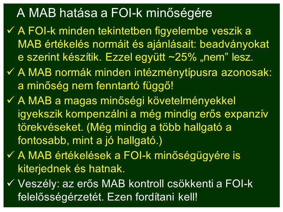 A MAB hatása a FOI-k minőségére A FOI-k minden tekintetben figyelembe veszik a MAB értékelés normáit és ajánlásait: beadványokat e szerint készítik.
