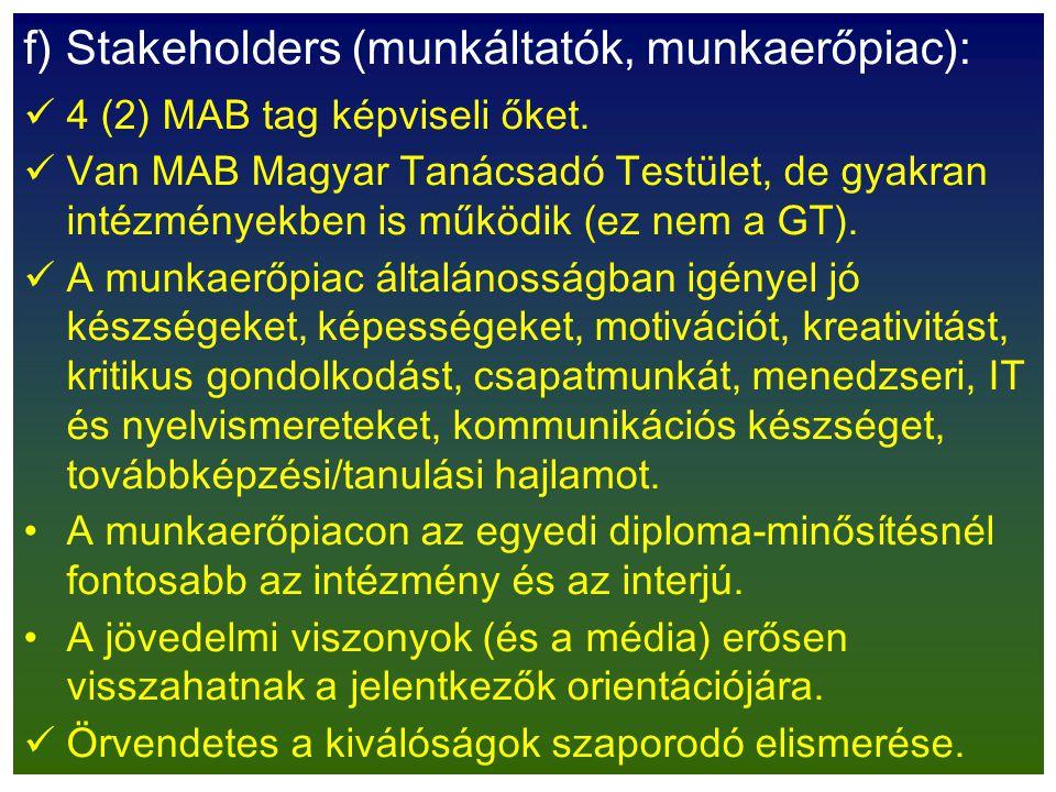 f) Stakeholders (munkáltatók, munkaerőpiac): 4 (2) MAB tag képviseli őket. Van MAB Magyar Tanácsadó Testület, de gyakran intézményekben is működik (ez