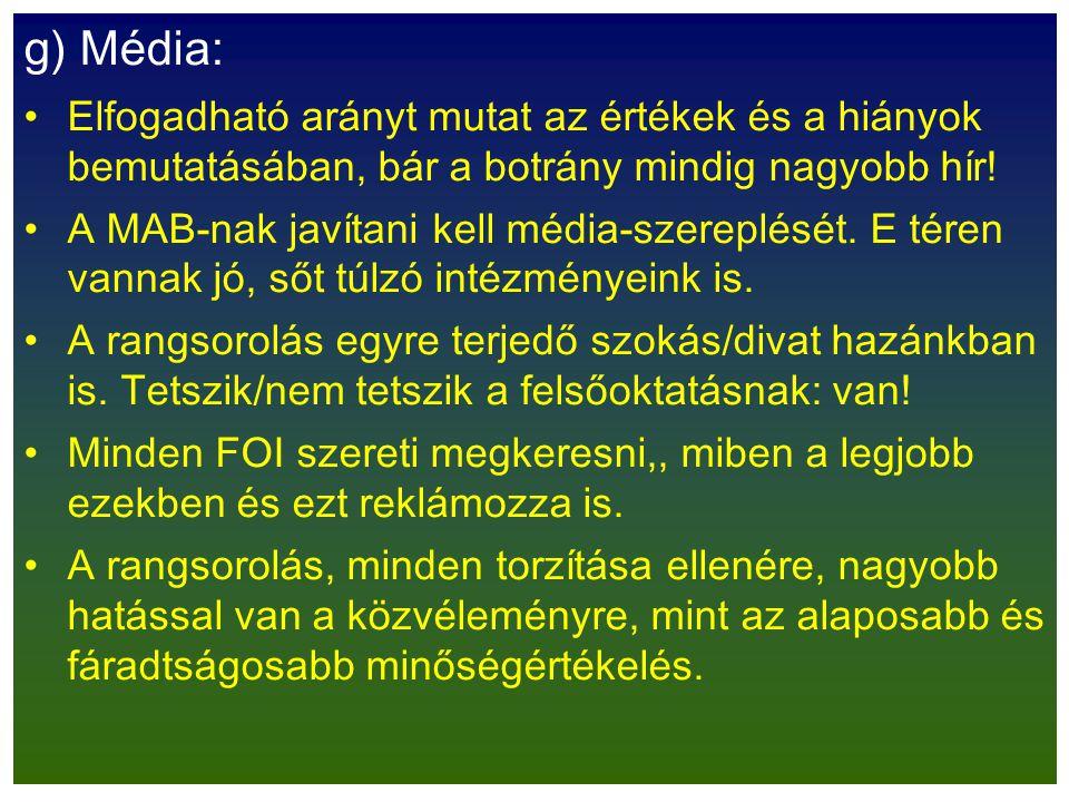 g) Média: Elfogadható arányt mutat az értékek és a hiányok bemutatásában, bár a botrány mindig nagyobb hír! A MAB-nak javítani kell média-szereplését.