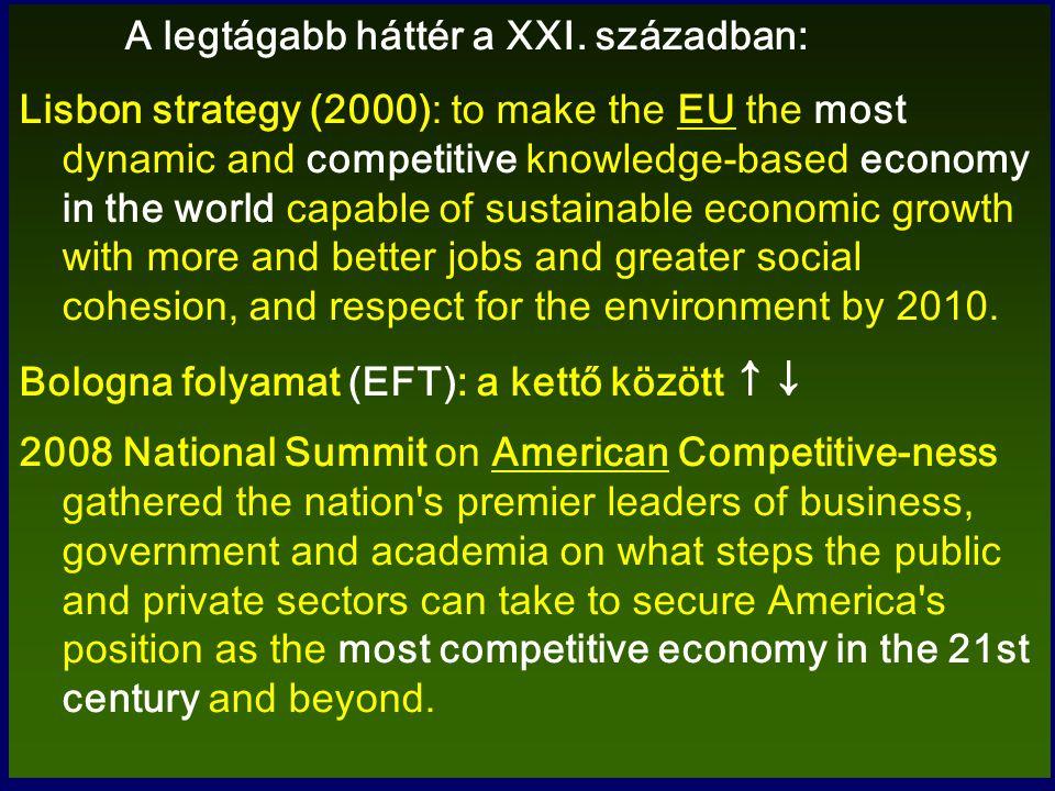A legtágabb háttér a XXI. században: Lisbon strategy (2000): to make the EU the most dynamic and competitive knowledge-based economy in the world capa