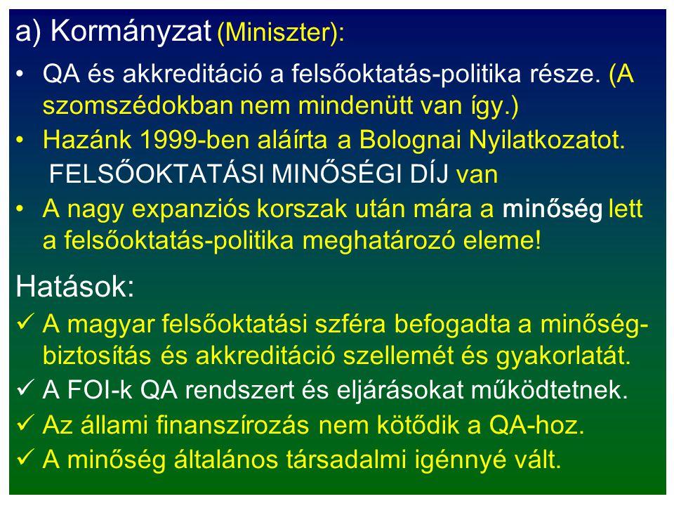 a) Kormányzat (Miniszter): QA és akkreditáció a felsőoktatás-politika része. (A szomszédokban nem mindenütt van így.) Hazánk 1999-ben aláírta a Bologn