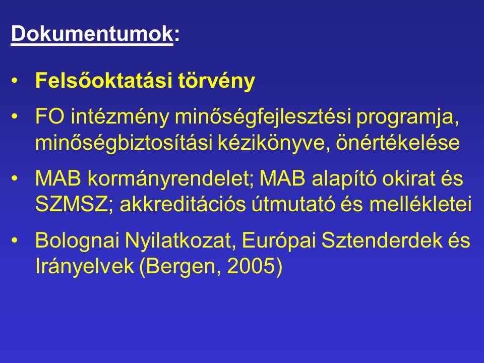 Dokumentumok: Felsőoktatási törvény FO intézmény minőségfejlesztési programja, minőségbiztosítási kézikönyve, önértékelése MAB kormányrendelet; MAB alapító okirat és SZMSZ; akkreditációs útmutató és mellékletei Bolognai Nyilatkozat, Európai Sztenderdek és Irányelvek (Bergen, 2005)