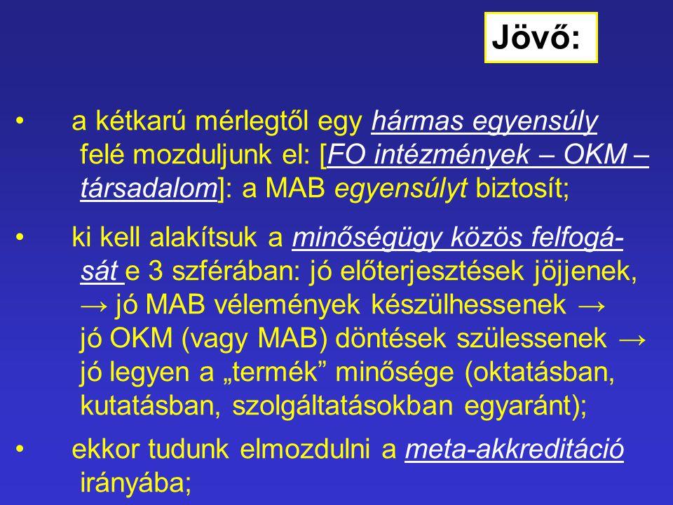 """a kétkarú mérlegtől egy hármas egyensúly felé mozduljunk el: [FO intézmények – OKM – társadalom]: a MAB egyensúlyt biztosít; ki kell alakítsuk a minőségügy közös felfogá- sát e 3 szférában: jó előterjesztések jöjjenek, → jó MAB vélemények készülhessenek → jó OKM (vagy MAB) döntések szülessenek → jó legyen a """"termék minősége (oktatásban, kutatásban, szolgáltatásokban egyaránt); ekkor tudunk elmozdulni a meta-akkreditáció irányába; Jövő:"""