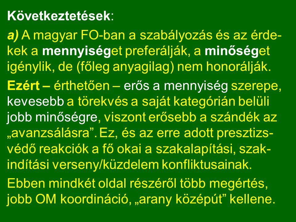 Következtetések: a) A magyar FO-ban a szabályozás és az érde- kek a mennyiséget preferálják, a minőséget igénylik, de (főleg anyagilag) nem honorálják.