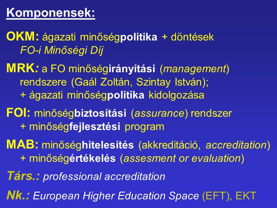 Komponensek: OKM: ágazati minőségpolitika + döntések FO-i Minőségi Díj MRK: a FO minőségirányítási (management) rendszere (Gaál Zoltán, Szintay István); + ágazati minőségpolitika kidolgozása FOI: minőségbiztosítási (assurance) rendszer + minőségfejlesztési program MAB: minőséghitelesítés (akkreditáció, accreditation) + minőségértékelés (assesment or evaluation) Társ.: professional accreditation Nk.: European Higher Education Space (EFT), EKT