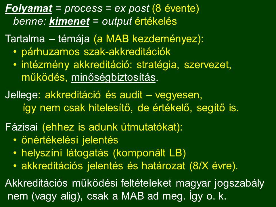 Folyamat = process = ex post (8 évente) benne: kimenet = output értékelés Tartalma – témája (a MAB kezdeményez): párhuzamos szak-akkreditációk intézmény akkreditáció: stratégia, szervezet, működés, minőségbiztosítás.