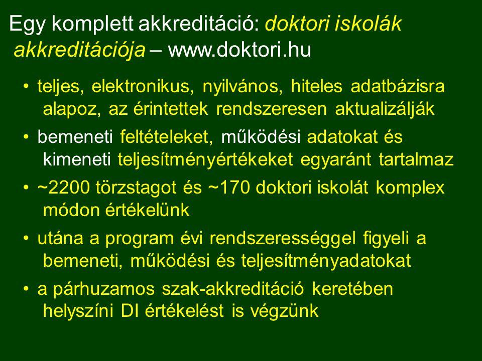 Egy komplett akkreditáció: doktori iskolák akkreditációja – www.doktori.hu teljes, elektronikus, nyilvános, hiteles adatbázisra alapoz, az érintettek rendszeresen aktualizálják bemeneti feltételeket, működési adatokat és kimeneti teljesítményértékeket egyaránt tartalmaz ~2200 törzstagot és ~170 doktori iskolát komplex módon értékelünk utána a program évi rendszerességgel figyeli a bemeneti, működési és teljesítményadatokat a párhuzamos szak-akkreditáció keretében helyszíni DI értékelést is végzünk