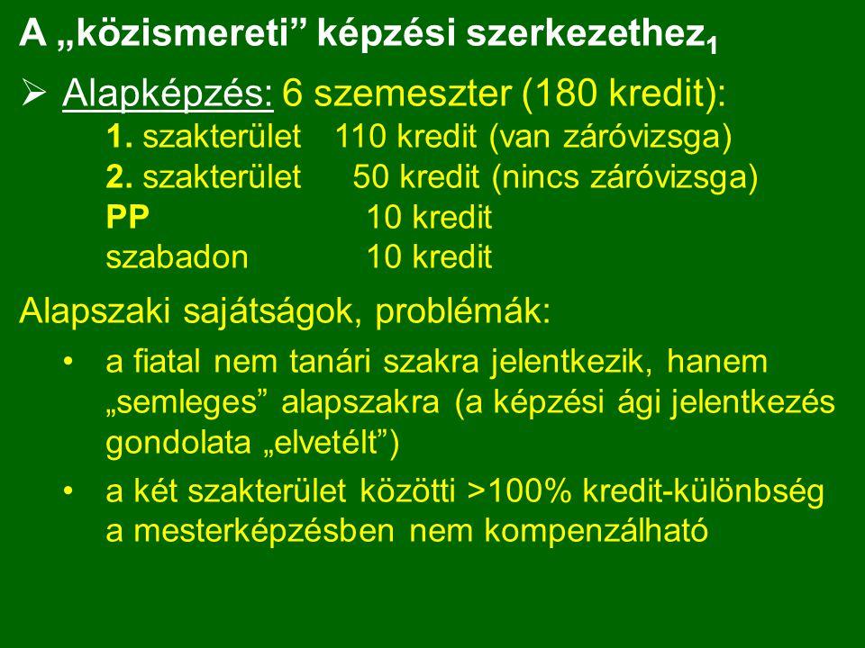 """A """"közismereti"""" képzési szerkezethez 1  Alapképzés: 6 szemeszter (180 kredit): 1. szakterület 110 kredit (van záróvizsga) 2. szakterület 50 kredit (n"""